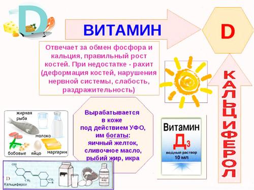 Лучшие солнцезащитные средства для тела и лица. Список натуральных для взрослых и детей