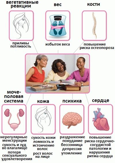 Почему нет сил и энергии у женщин после 40-50 лет. Причины и что делать, витамины, лекарства, питание