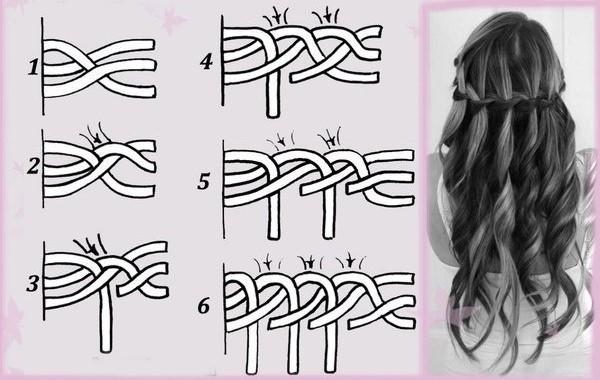 Красивые причёски на длинные волосы. Фото, как сделать своими руками в домашних условиях
