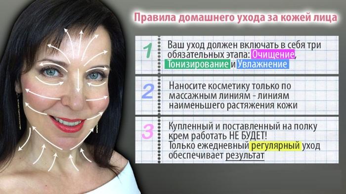 """Школа самомассажа Виктории Цепляевой """"Скульптурное лицо"""". Видео, как выполнять"""