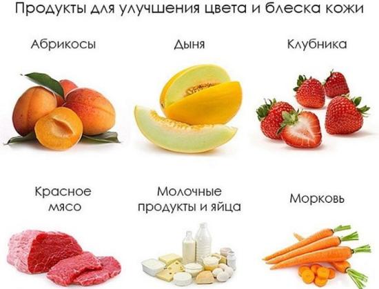 Как улучшить состояние кожи лица изнутри после 30-40-50-60 лет с помощью препаратов, питания, витаминов