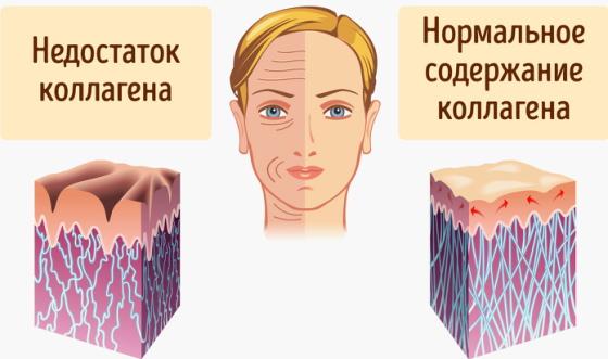 Корейские сыворотки для глаз после 30-40-50 моментальный эффект. Список
