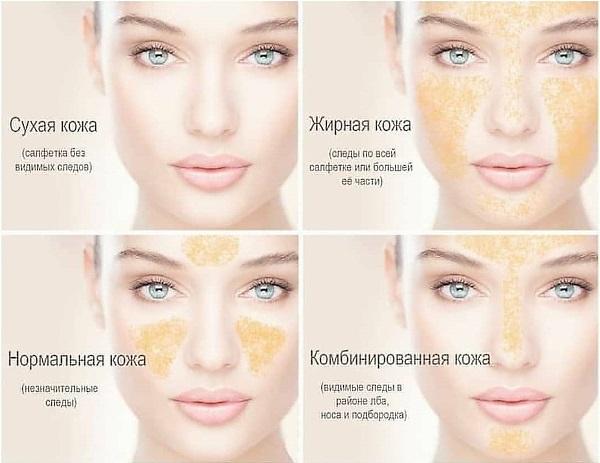 Биодерма (Bioderma) - крем для лица увлажняющий, солнцезащитный, питательный. Отзывы, цена