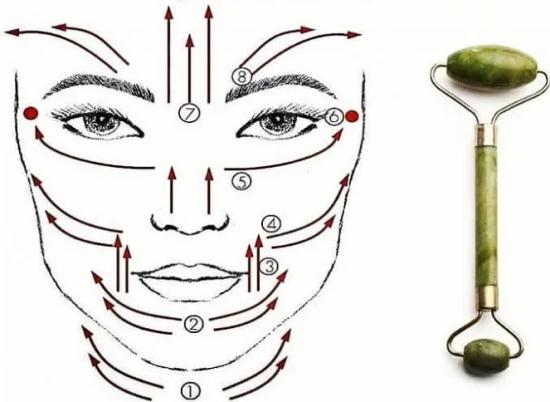 Нефритовый массажер для лица. Отзывы, как пользоваться, польза, вред