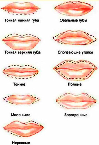 Miss Tais (Мисс Таис) карандаши для губ. Палитра оттенков, цена, отзывы