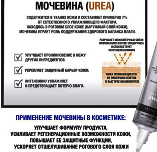 Urea (мочевина) в косметике. Что это такое, вред, польза
